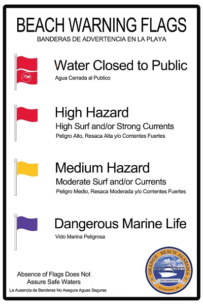 Orange Beach Beach Warning Flags