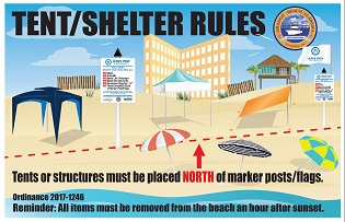 Leave Only Footprints Tent/Shelter Rules
