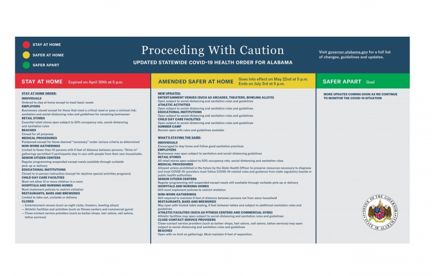 Proceeding with Caution info sheet for Governor Ivey Issues Amended Safer at Home Order