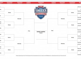 2018 NAIA Women's Soccer bracket