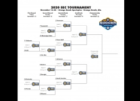 2020 SEC Women's Soccer Tournament Bracket