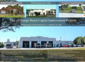 Graphic showing a collection of photos of capital improvement projects planning in Orange Beach